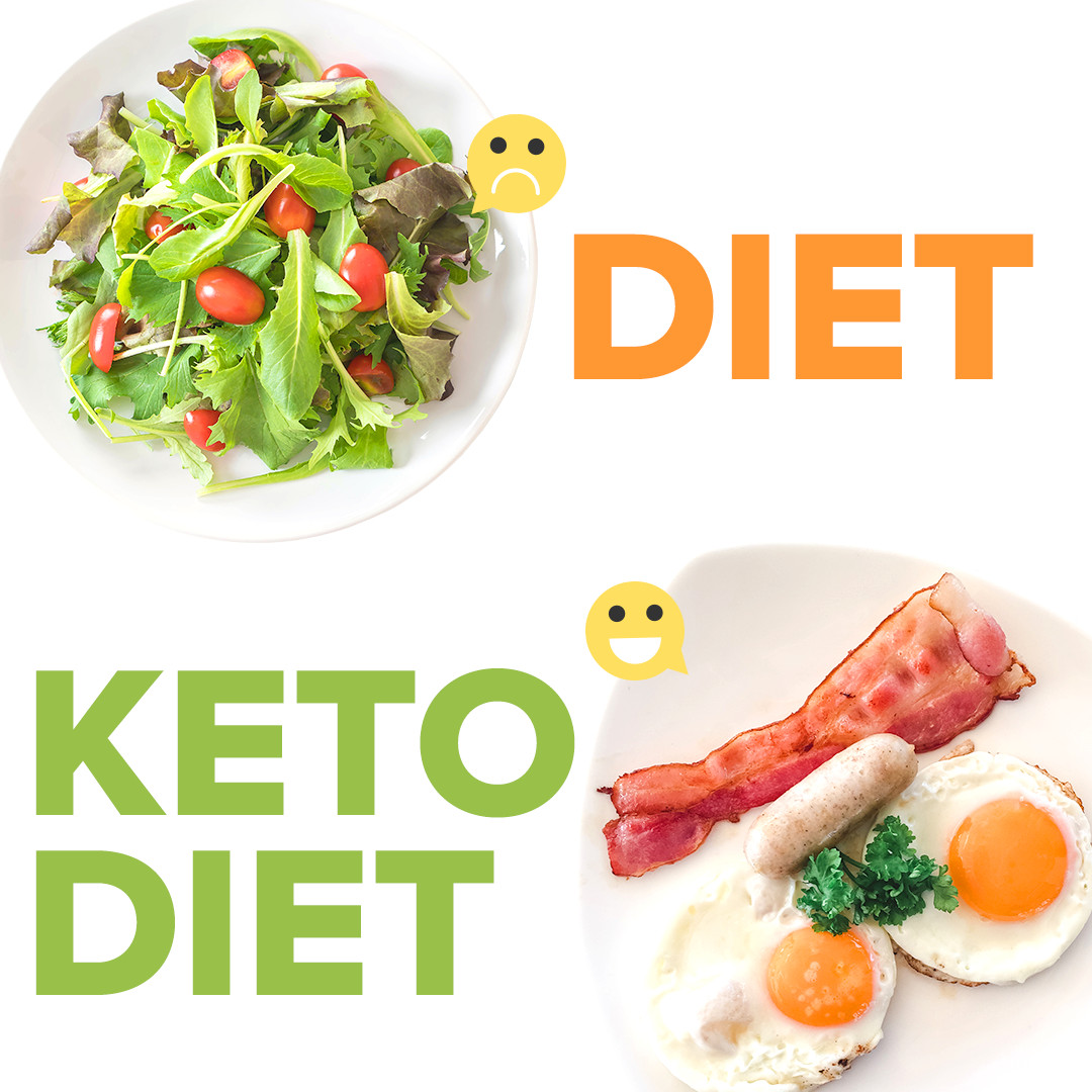 My Custom Keto Diet